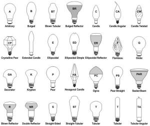LED-light-bulb-shapes-and-sizes-chart
