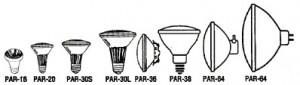 bulbshapes_series_par