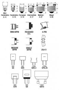 light-base-connector-socket-types